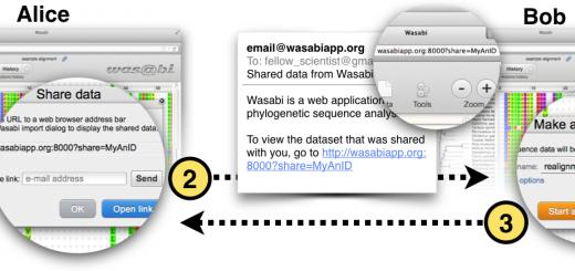 wasabi_sharing